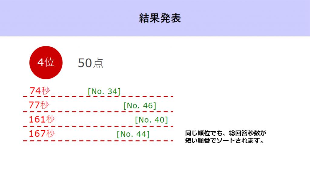 ランキング表示におけるソート順が回答秒数順であることを説明する画像です。